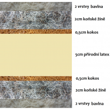 prirodni-futony.cz, bavlněná řada, futon FANTASTIK, přírodní matrace od 200x80cm