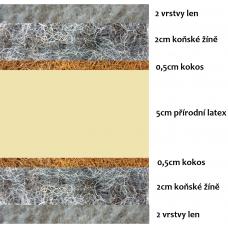 prirodni-futony.cz, lněná řada, futon FANTASTIK, přírodní matrace od 200x80cm