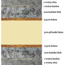 prirodni-futony.cz, vlněná řada, futon FANTASTIK, přírodní matrace od 200x80cm