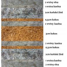 prirodni-futony.cz, vlněná řada, futon HardM, přírodní matrace od 200x80cm