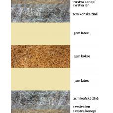 prirodni-futony.cz, konopná řada, futon LUXUS, přírodní matrace od 200x80cm