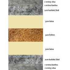 prirodni-futony.cz, vlněná řada, futon LUXUS, přírodní matrace od 200x80cm